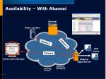 availability with akamai
