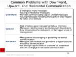 common problems with downward upward and horizontal communication
