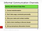 informal communication channels2