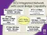 ecu integrated network with local bridge capability