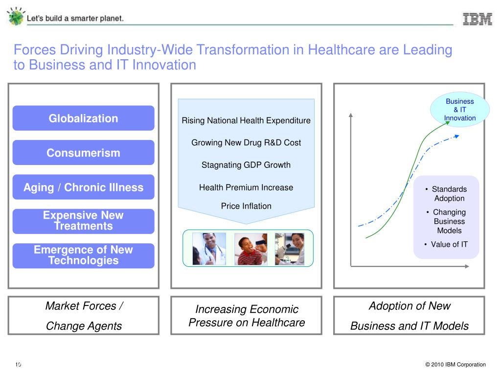 Forces Driving Industry-Wide Transformation in Healthcare are Leading to Business and IT Innovation