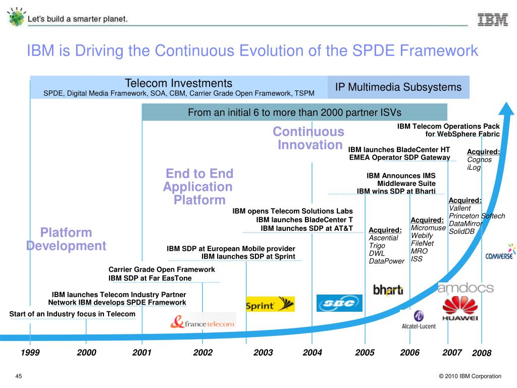 IBM is Driving the Continuous Evolution of the SPDE Framework