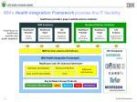 ibm s health integration framework provides this it flexibility