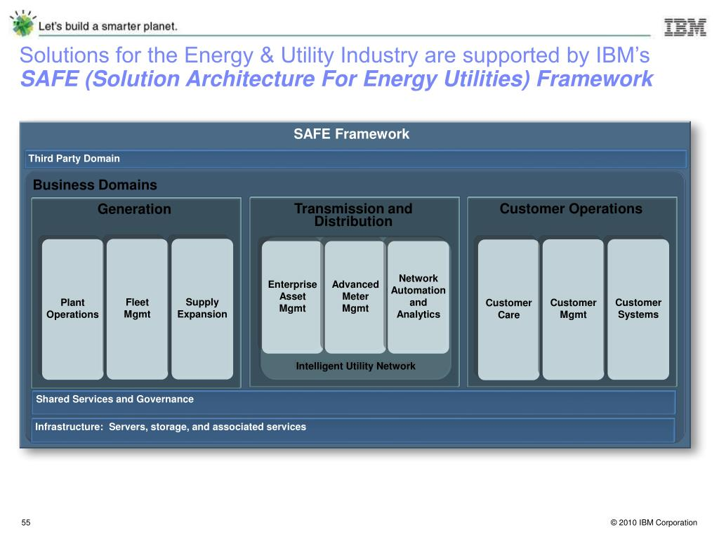 Solutions for the Energy & Utility Industry are supported by IBM's