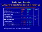preliminary results cumulative resistance at end of follow up