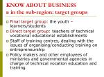 know about business in the sub region target groups