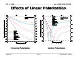 effects of linear polarization