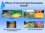 effects of uncontrolled stormwater runoff