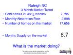 raleigh nc 3 month market trend