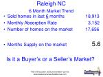 raleigh nc 6 month market trend