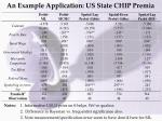 an example application us state chip premia
