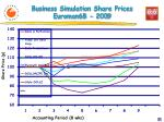 business simulation share prices euroman6b 200 9