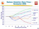 business simulation share prices euromaster 200 6