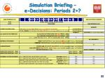 simulation briefing e decisions periods 21