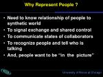 why represent people