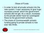 share of funds