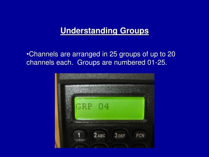 Understanding Groups