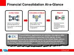 financial consolidation at a glance