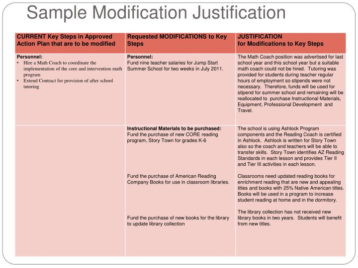 Sample Modification Justification