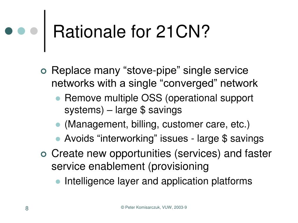 Rationale for 21CN?