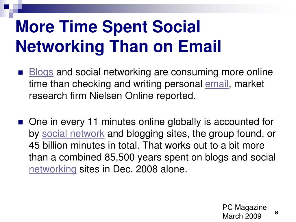 More Time Spent Social Networking Than on Email