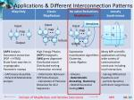 applications different interconnection patterns