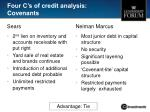 four c s of credit analysis covenants