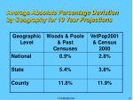 average absolute percentage deviation by geography for 10 year projections