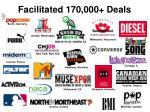 facilitated 170 000 deals