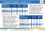 economic feasibility results cont