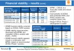 financial viability results cont