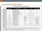 assess functional status