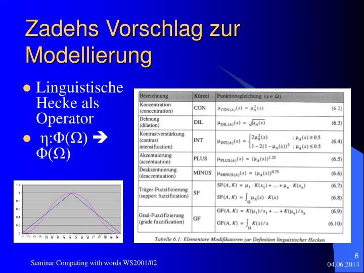 Zadehs Vorschlag zur Modellierung