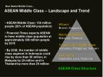asean middle class landscape and trend
