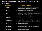 policy responses to higher food prices in 2007 and 2008
