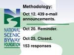 methodology oct 12 439 e mail announcements oct 20 reminder oct 25 closed 153 responses