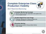 complete enterprise class production visibility