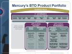 mercury s bto product portfolio