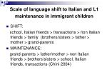 scale of language shift to italian and l1 maintenance in immigrant children