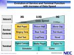 evolution of service and terminal function with increase of data speed