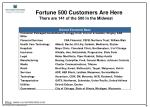 fortune 500 customers are here