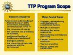 ttp program scope