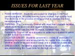 issues for last year