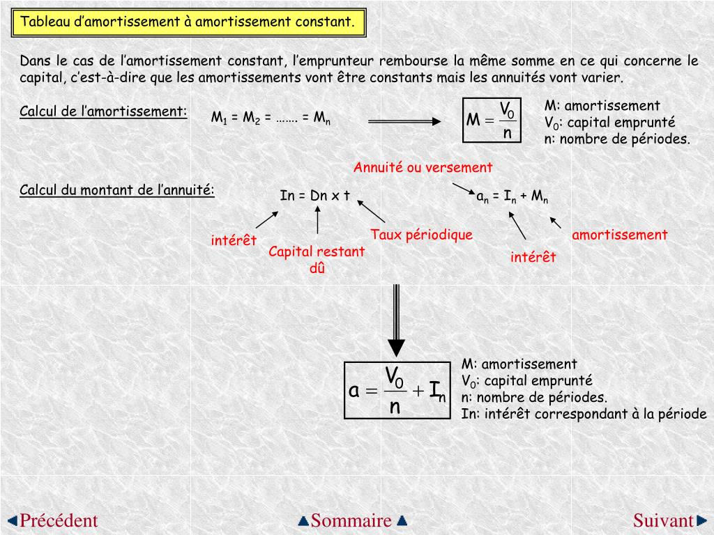 Ppt Tableau D Amortissement Powerpoint Presentation Free Download Id 991500