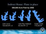 indirect reuse plans in place