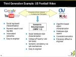 third generation example us football video