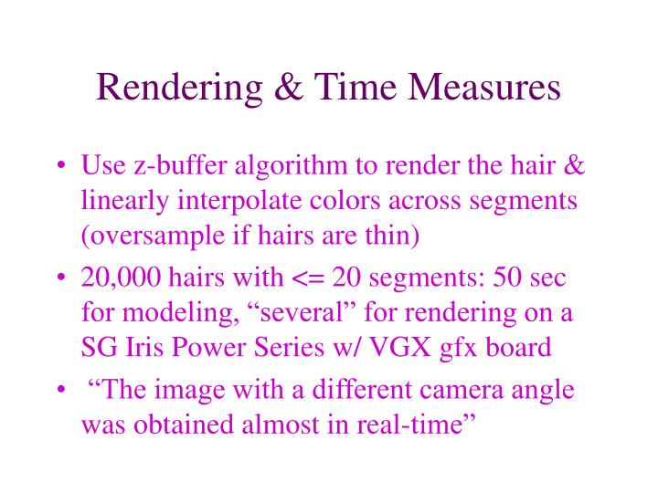 Rendering & Time Measures