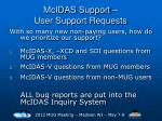 mcidas support user support requests