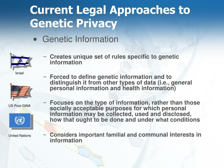 Current Legal Approaches to Genetic Privacy