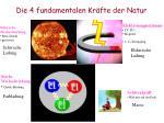 die 4 fundamentalen kr fte der natur